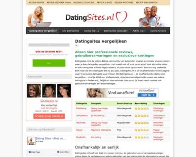 Datingsites.nl